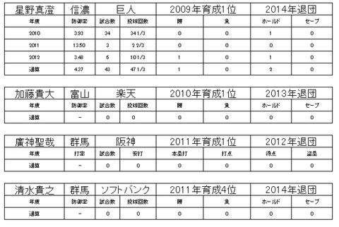 ベースボール・チャレンジ・リーグ13