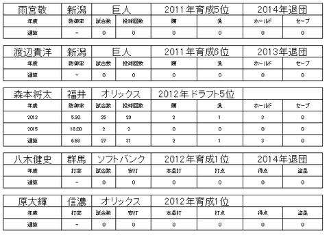ベースボール・チャレンジ・リーグ14