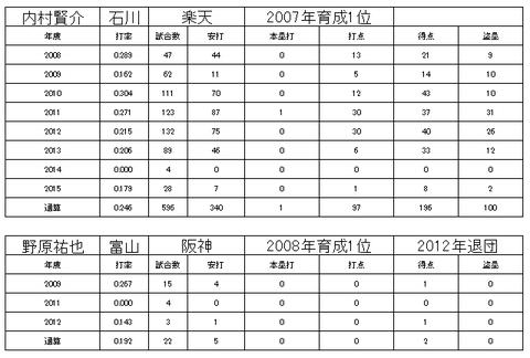 ベースボール・チャレンジ・リーグ11