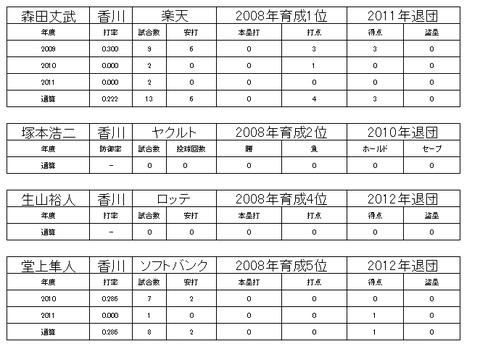 四国アイランドリーグ6